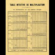 It's Elementary, My Dear- Multiplication Table
