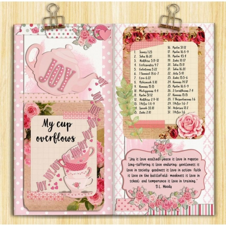 Bible Journaling Travelers Notebook My Cup Overflows with Joy