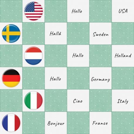 Triplememories Hello around the World