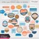 The Good Life: April 2020 Travel Labels & Words Kit